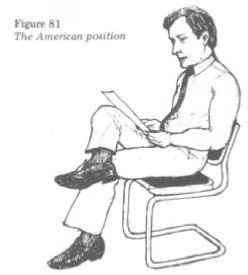 Interview Sitting Position Body Language