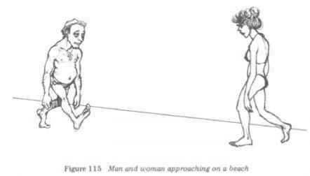 Male courtship body language