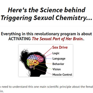 Automatic Sexual Chemistry